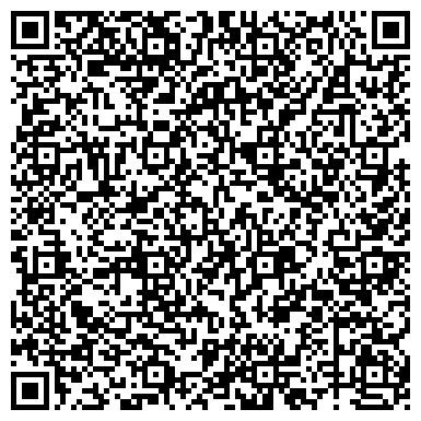 QR-код с контактной информацией организации ПЕРМСКАЯ ГОСУДАРСТВЕННАЯ МЕДИЦИНСКАЯ АКАДЕМИЯ МИНИСТЕРСТВА ЗДРАВООХРАНЕНИЯ РФ