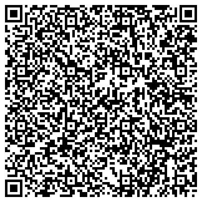 """QR-код с контактной информацией организации """"Пермский государственный гуманитарно-педагогический университет"""""""