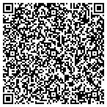 QR-код с контактной информацией организации ПЕРМСКИЙ ГОСУДАРСТВЕННЫЙ УНИВЕРСИТЕТ ИМ. М.ГОРЬКОГО