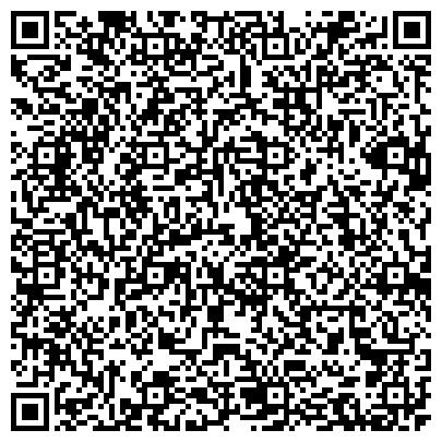 QR-код с контактной информацией организации ВЫСШАЯ ШКОЛА ПРИВАТИЗАЦИИ И ПРЕДПРИНИМАТЕЛЬСТВА - ИНСТИТУТ ПЕРМСКИЙ ФИЛИАЛ