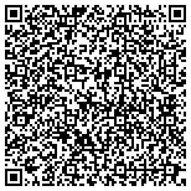 QR-код с контактной информацией организации КАФЕДРА ПРАВОВОГО ОБЕСПЕЧЕНИЯ БИЗНЕСА РМЦПК ПГТУ