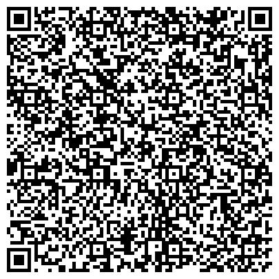 QR-код с контактной информацией организации ЛЕНИНГРАДСКИЙ ГОСУДАРСТВЕННЫЙ УНИВЕРСИТЕТ ИМ. А.С. ПУШКИНА ПЕРМСКОЕ ПРЕДСТАВИТЕЛЬСТВО