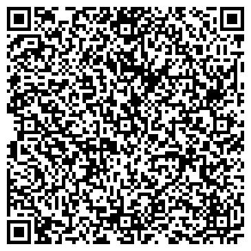 QR-код с контактной информацией организации Кукольная студия Нины Новикой