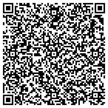QR-код с контактной информацией организации Пермский базовый медицинский колледж