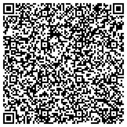 QR-код с контактной информацией организации ПЕРМСКИЙ ИНСТИТУТ РОССИЙСКОГО ГОСУДАРСТВЕННОГО ТОРГОВО-ЭКОНОМИЧЕСКОГО УНИВЕРСИТЕТА