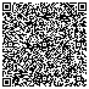 QR-код с контактной информацией организации Продторгобладнання, Совместное предприятие