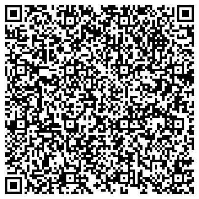 QR-код с контактной информацией организации ПЕРМСКИЙ РЕГИОНАЛЬНЫЙ ИНСТИТУТ ПЕДАГОГИЧЕСКИХ ИНФОРМАЦИОННЫХ ТЕХНОЛОГИЙ, ГОУ