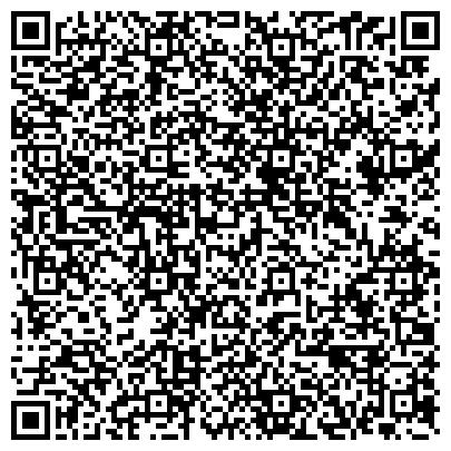 QR-код с контактной информацией организации РОССИЙСКИЙ УНИВЕРСИТЕТ ДРУЖБЫ НАРОДОВ ПРЕДСТАВИТЕЛЬСТВО В Г. ПЕРМИ