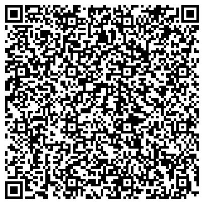 QR-код с контактной информацией организации ФАКУЛЬТЕТ ЭКОНОМИКИ И УПРАВЛЕНИЯ РМЦПК ПГТУ КАФЕДРА МЕЖДУНАРОДНОГО БИЗНЕСА