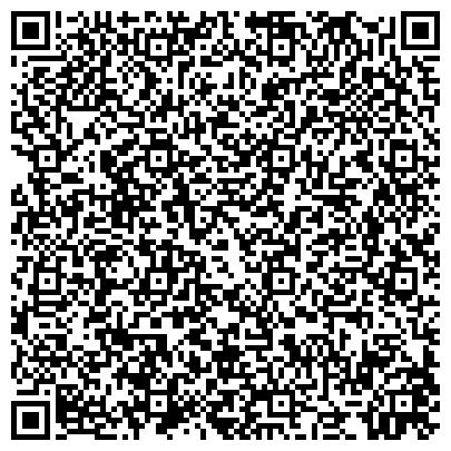 QR-код с контактной информацией организации РОСС-Кировоград, ПАО