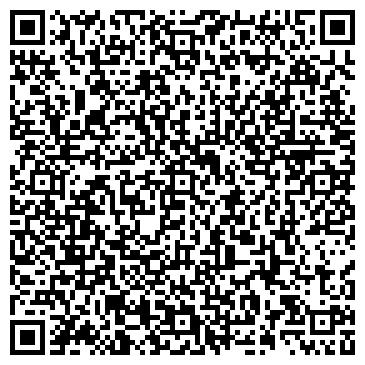 QR-код с контактной информацией организации KARCHER Одесса, ЧП