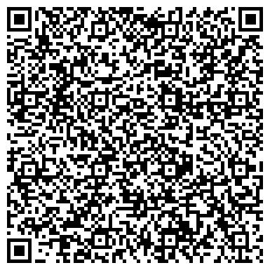 QR-код с контактной информацией организации СовЭнергоресурс НПП, ООО