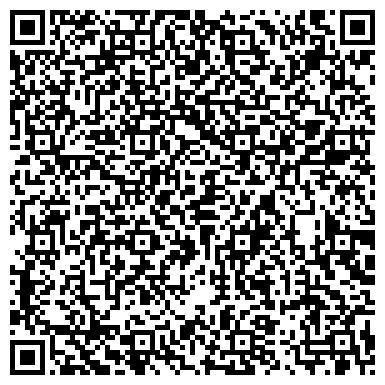 QR-код с контактной информацией организации Экотеплоналадка НПФ, ООО