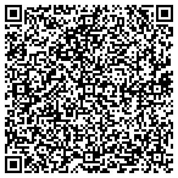 QR-код с контактной информацией организации Укрресурс НПП, ООО