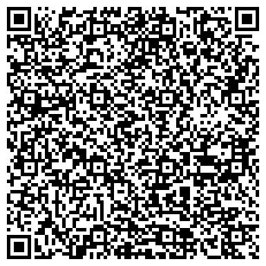 QR-код с контактной информацией организации Бендик Виталия Николаевна, ЧП