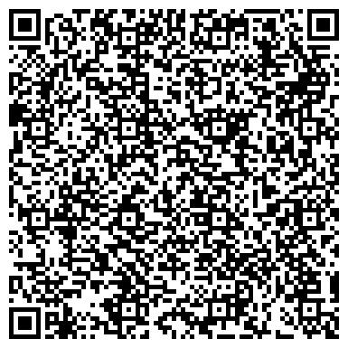 QR-код с контактной информацией организации Plastic Products, ЧП