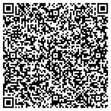 QR-код с контактной информацией организации Юг мастер, ООО