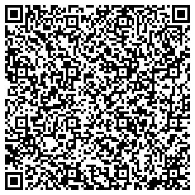 QR-код с контактной информацией организации Фабрика шкафы купе №1, ООО