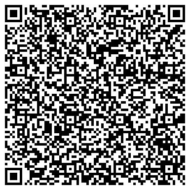 QR-код с контактной информацией организации Улисс, Украинская Лаборатория Информационных Систем