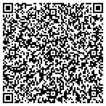 QR-код с контактной информацией организации ПТФ Влад-М, ЧП