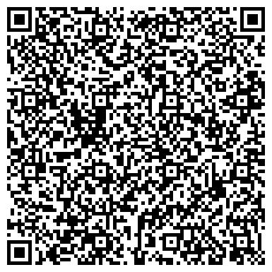 """QR-код с контактной информацией организации ООО НПК """"Укрлабоборудование"""""""