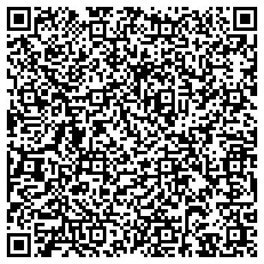 QR-код с контактной информацией организации Технические паспорта для погрузчиков