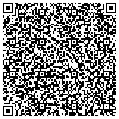 QR-код с контактной информацией организации Сканд Райлинг(Skand Railing),ЧП