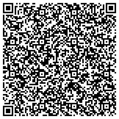 QR-код с контактной информацией организации Союзцветметавтоматика НПК, ООО