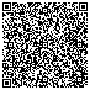 QR-код с контактной информацией организации Atlantis Group