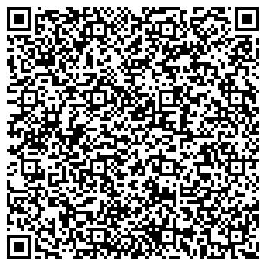 QR-код с контактной информацией организации Русанов Э.Б., СПД (Металстанок)