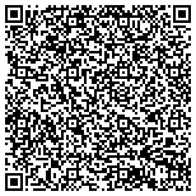 QR-код с контактной информацией организации GranitGroup (ГранитГрупп), ООО