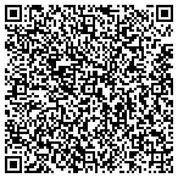 QR-код с контактной информацией организации Украинская софтовая компания, ООО