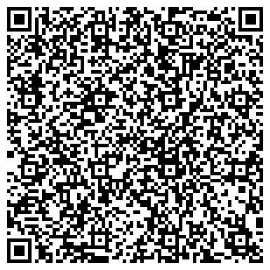 QR-код с контактной информацией организации Днепртехноком, ООО