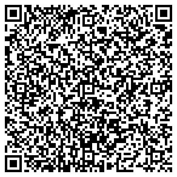 QR-код с контактной информацией организации Микроклимат, ЧАО