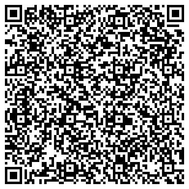 QR-код с контактной информацией организации Вендорс-Украина, ООО