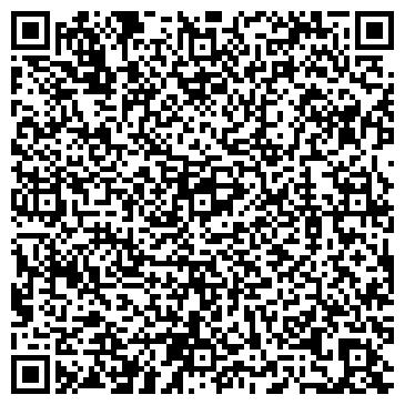 QR-код с контактной информацией организации Планета Посуды , ЧП