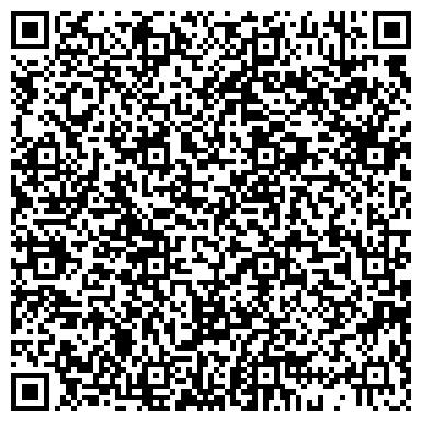 QR-код с контактной информацией организации Планета Весов,ЧП Касьяненко