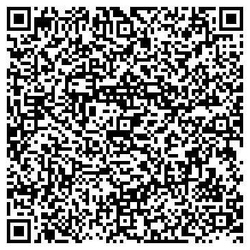 QR-код с контактной информацией организации ХоРеКа Партнер, СПД