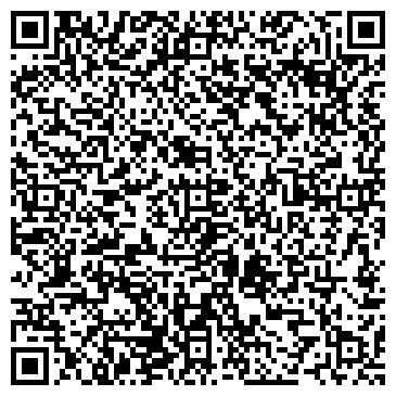 QR-код с контактной информацией организации АВН Продмаш, ООО