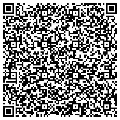 QR-код с контактной информацией организации Свiт Краси, Компания