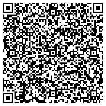 QR-код с контактной информацией организации Гончар М.А, СПД (Антресоль)