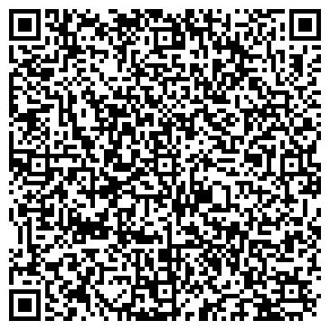 QR-код с контактной информацией организации Семенец И.В СПК, ЧП