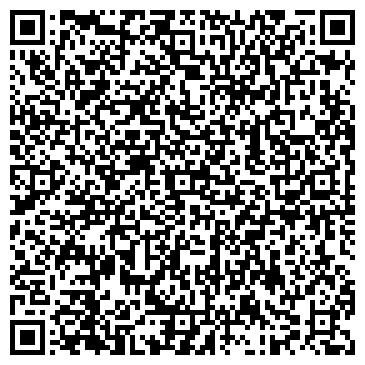 QR-код с контактной информацией организации ТехноКит, ООО