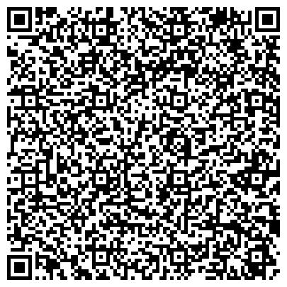QR-код с контактной информацией организации Ивашко, СПД (интернет-магазин Оборудование для торговли одеждой)
