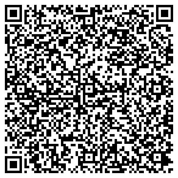 QR-код с контактной информацией организации Планета Весов