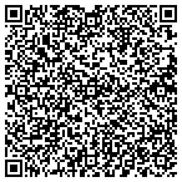 QR-код с контактной информацией организации ATSN group