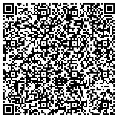 QR-код с контактной информацией организации Минипивзавод, пивоварня, варочное оборудование от «Солод и напитки»