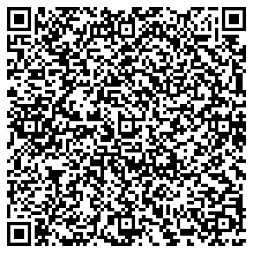 QR-код с контактной информацией организации Субъект предпринимательской деятельности Интернет-магазин «Подарки–отдарки»