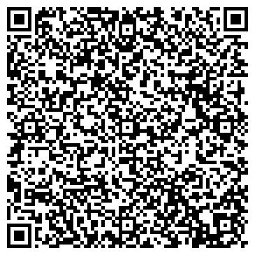 QR-код с контактной информацией организации SERIKOV COFFEE COMPANY