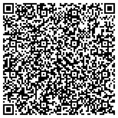 QR-код с контактной информацией организации Интернет-магазин «Мастерица»